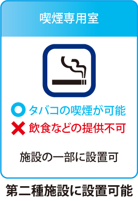 喫煙専用室 第二種施設に設置可能