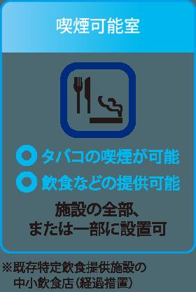 喫煙可能室 ※既存特定飲食提供施設の中小飲食店(経過措置)