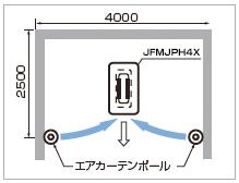 エアカーテンポールとカウンターシリーズを組み合わせることにより、エアカーテンがタバコの煙を包み込むので、喫煙エリアからのタバコの煙の拡散が防げます。また、カウンター吸引口に向かう空気の流れが作り出されるので、より素早くタバコの煙の吸引・集塵をすることが可能になります。 ※喫煙コーナーに換気設備が必要です。